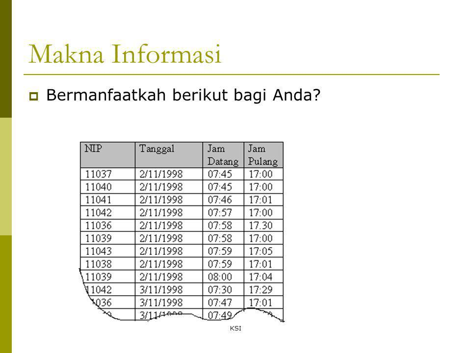 Makna Informasi Bermanfaatkah berikut bagi Anda KSI