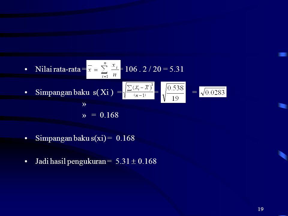 Nilai rata-rata = = 106 . 2 / 20 = 5.31 Simpangan baku s( Xi ) = = =