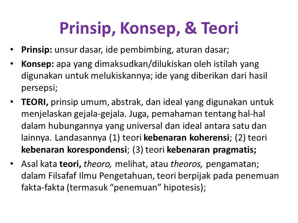 Prinsip, Konsep, & Teori Prinsip: unsur dasar, ide pembimbing, aturan dasar;