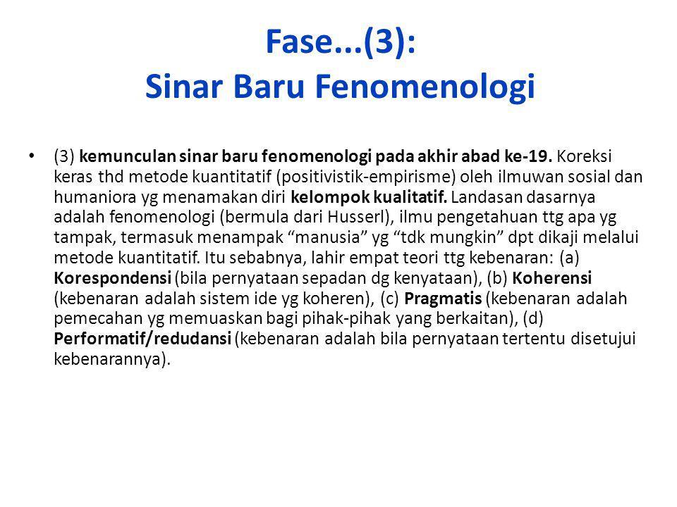 Fase...(3): Sinar Baru Fenomenologi