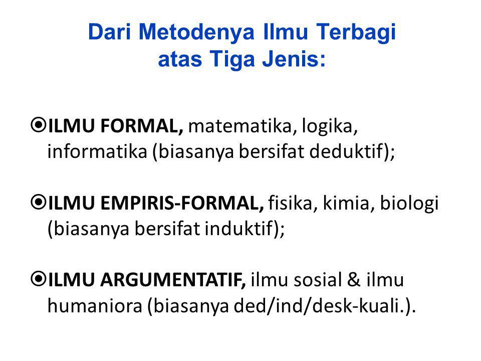 Dari Metodenya Ilmu Terbagi atas Tiga Jenis:
