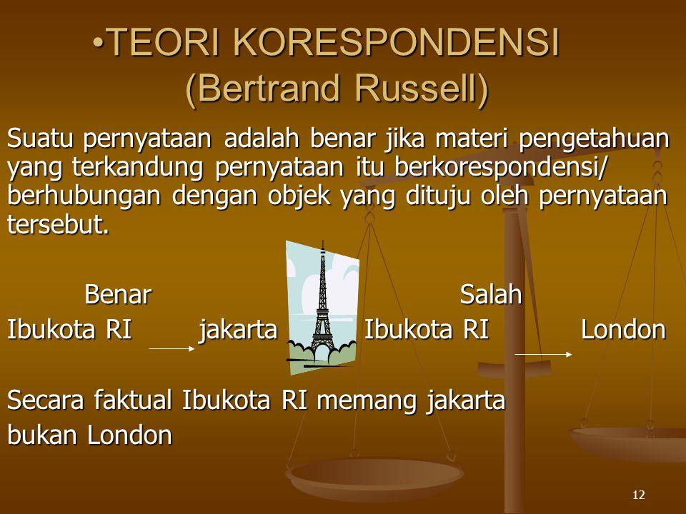 TEORI KORESPONDENSI (Bertrand Russell)