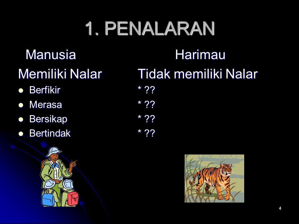 1. PENALARAN Manusia Harimau Memiliki Nalar Tidak memiliki Nalar