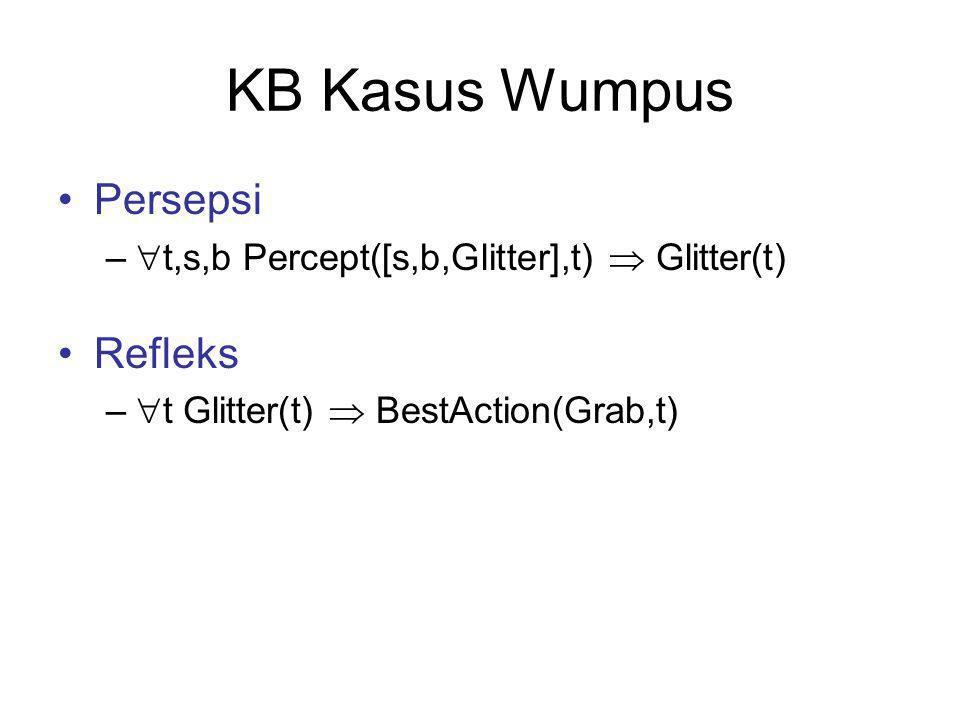 KB Kasus Wumpus Persepsi Refleks