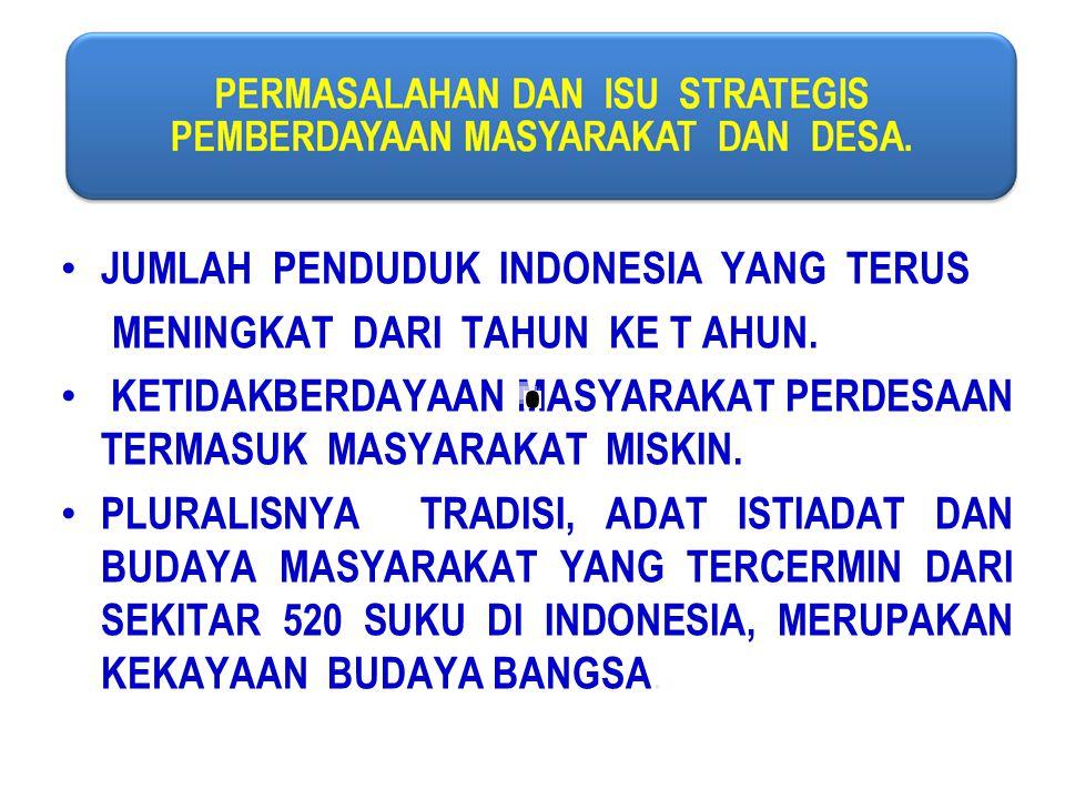 JUMLAH PENDUDUK INDONESIA YANG TERUS