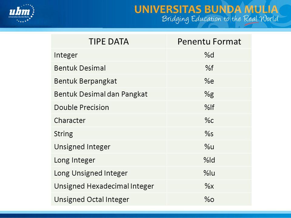 TIPE DATA Penentu Format Integer %d Bentuk Desimal %f