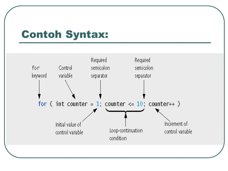 Contoh Syntax: