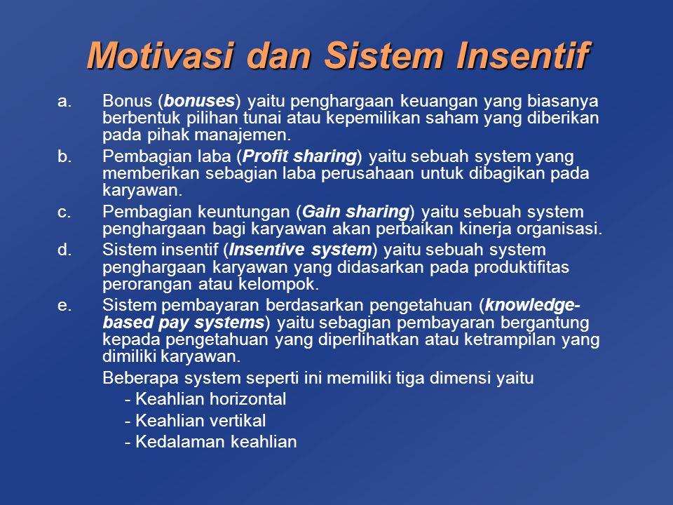 Motivasi dan Sistem Insentif