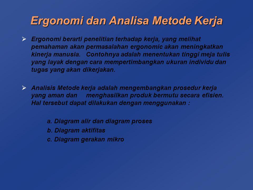 Ergonomi dan Analisa Metode Kerja