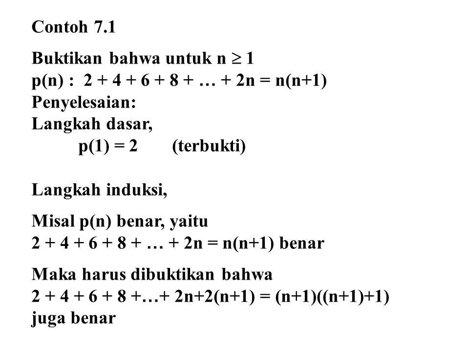 Contoh 7.1 Buktikan bahwa untuk n  1. p(n) : 2 + 4 + 6 + 8 + … + 2n = n(n+1) Penyelesaian: Langkah dasar,
