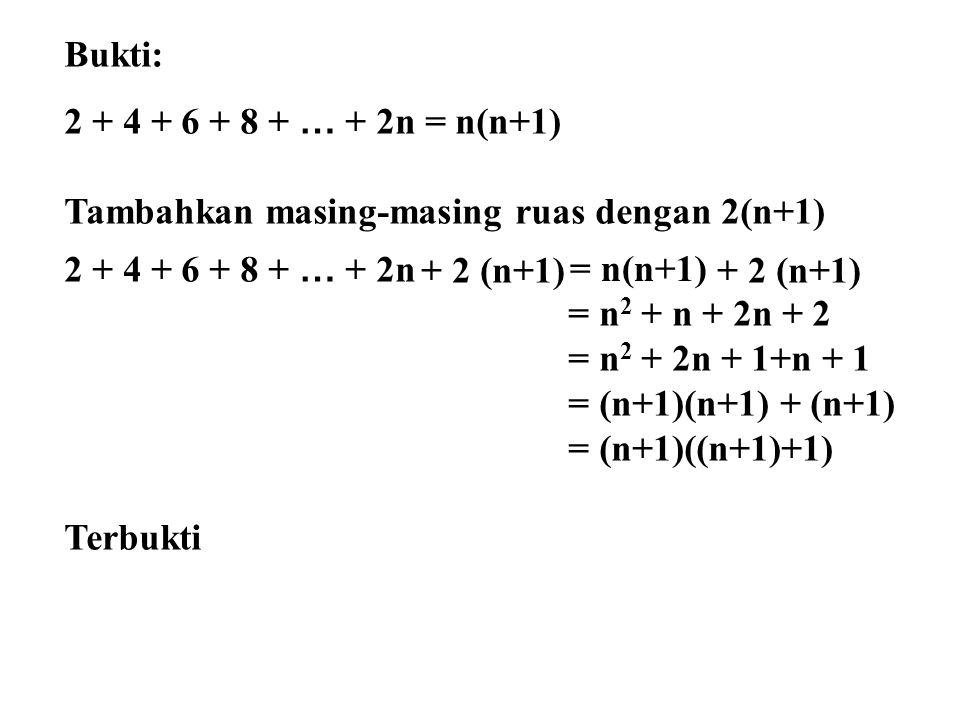 Bukti: 2 + 4 + 6 + 8 + … + 2n = n(n+1) Tambahkan masing-masing ruas dengan 2(n+1) 2 + 4 + 6 + 8 + … + 2n.