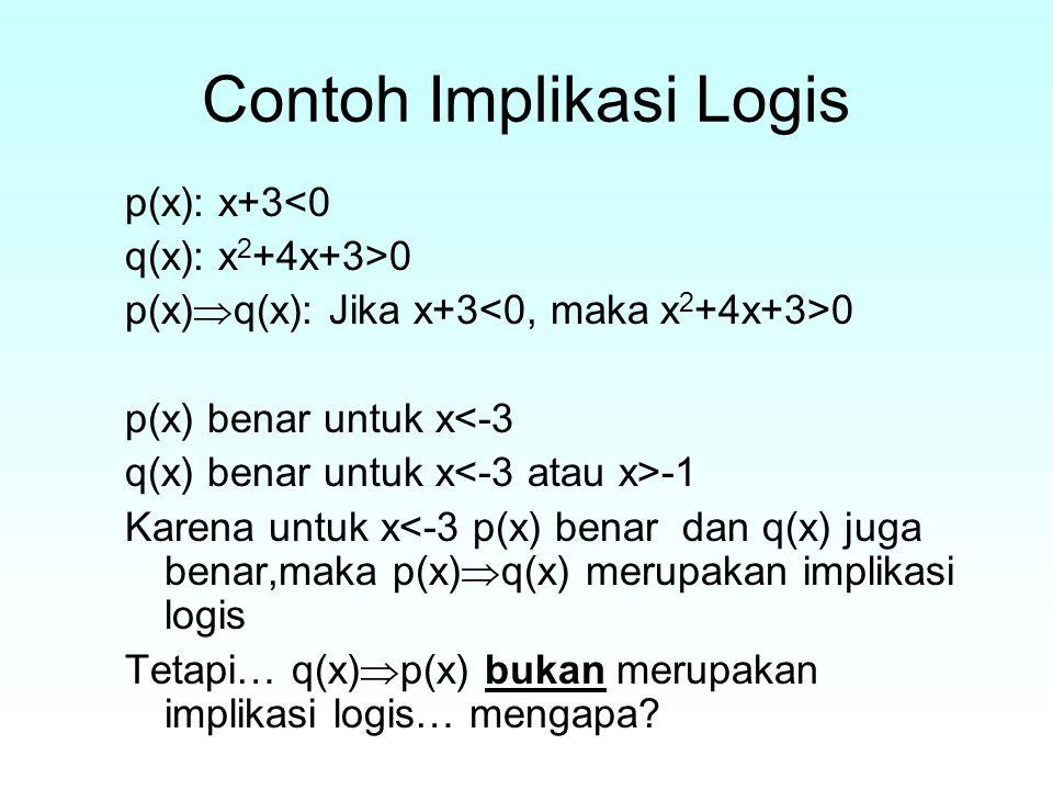 Contoh Implikasi Logis