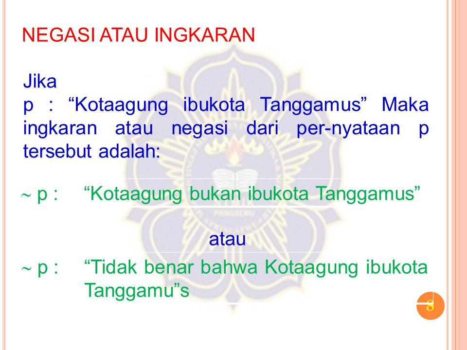 NEGASI ATAU INGKARAN Jika. p : Kotaagung ibukota Tanggamus Maka ingkaran atau negasi dari per-nyataan p tersebut adalah: