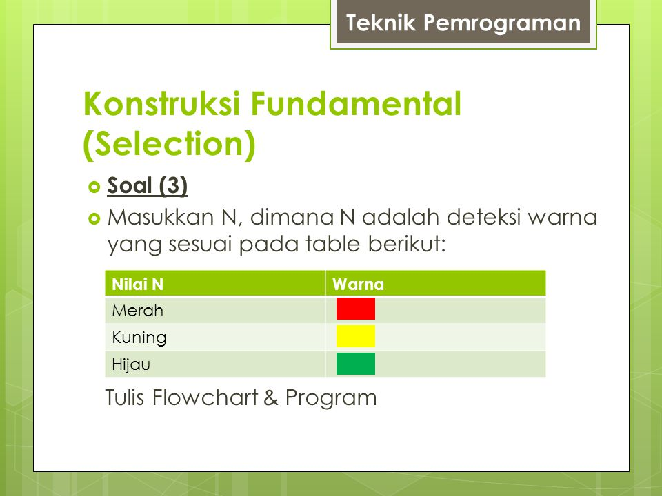 Konstruksi Fundamental (Selection)