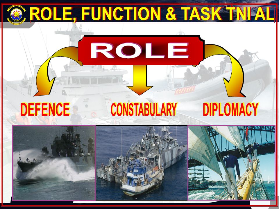 ROLE, FUNCTION & TASK TNI AL