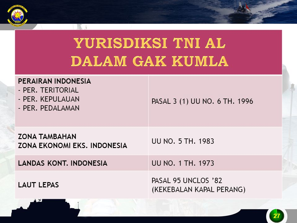 YURISDIKSI TNI AL DALAM GAK KUMLA