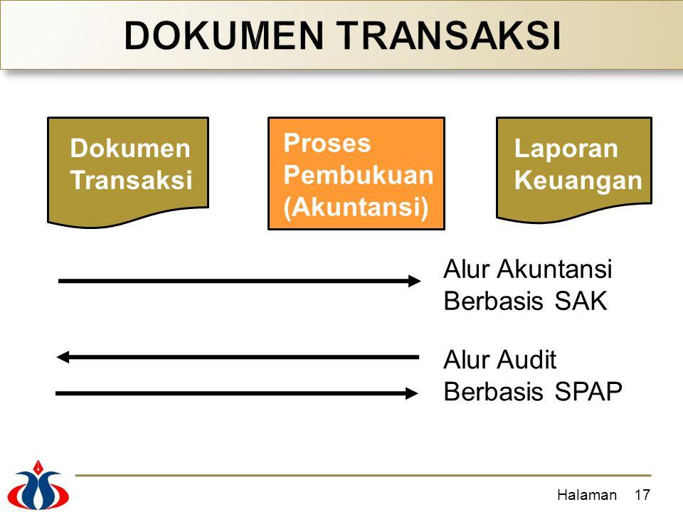 DOKUMEN TRANSAKSI Proses Pembukuan (Akuntansi) Dokumen Transaksi