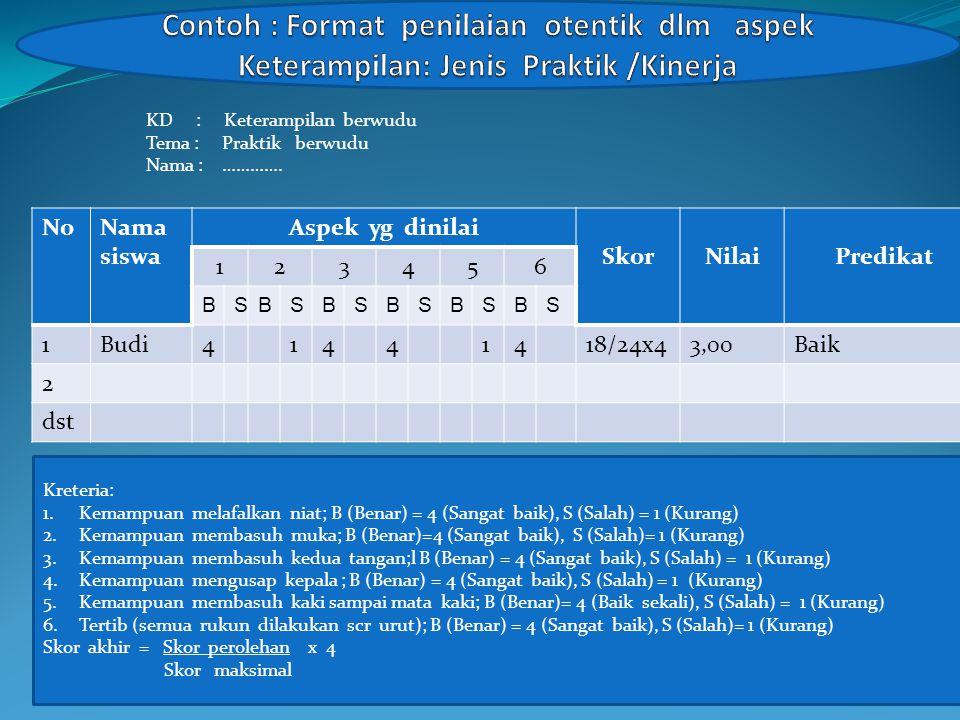 Contoh : Format penilaian otentik dlm aspek Keterampilan: Jenis Praktik /Kinerja