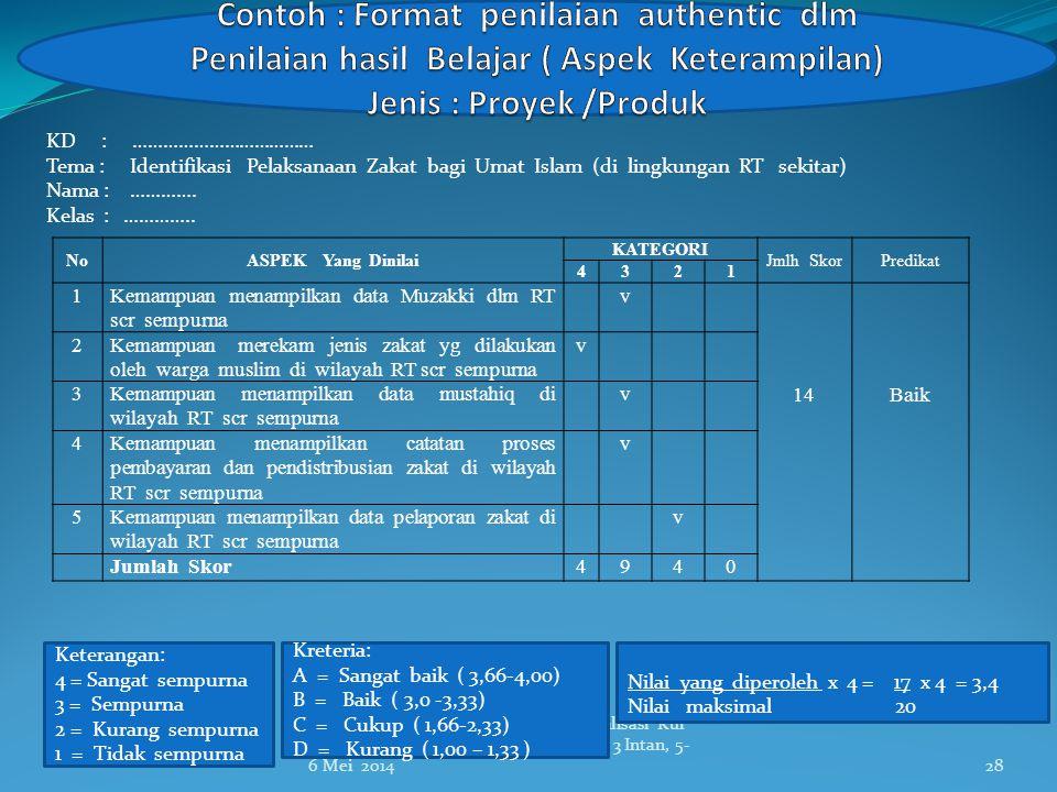 Contoh : Format penilaian authentic dlm Penilaian hasil Belajar ( Aspek Keterampilan) Jenis : Proyek /Produk