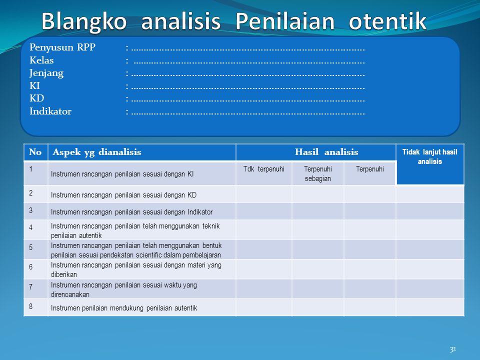 Blangko analisis Penilaian otentik