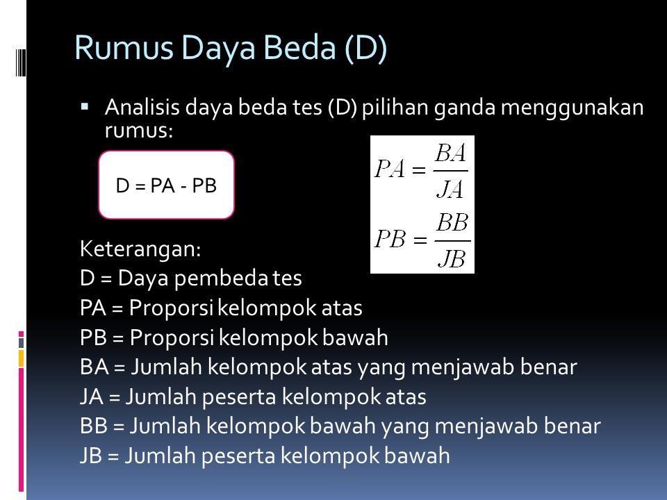 Rumus Daya Beda (D) Analisis daya beda tes (D) pilihan ganda menggunakan rumus: Keterangan: D = Daya pembeda tes.