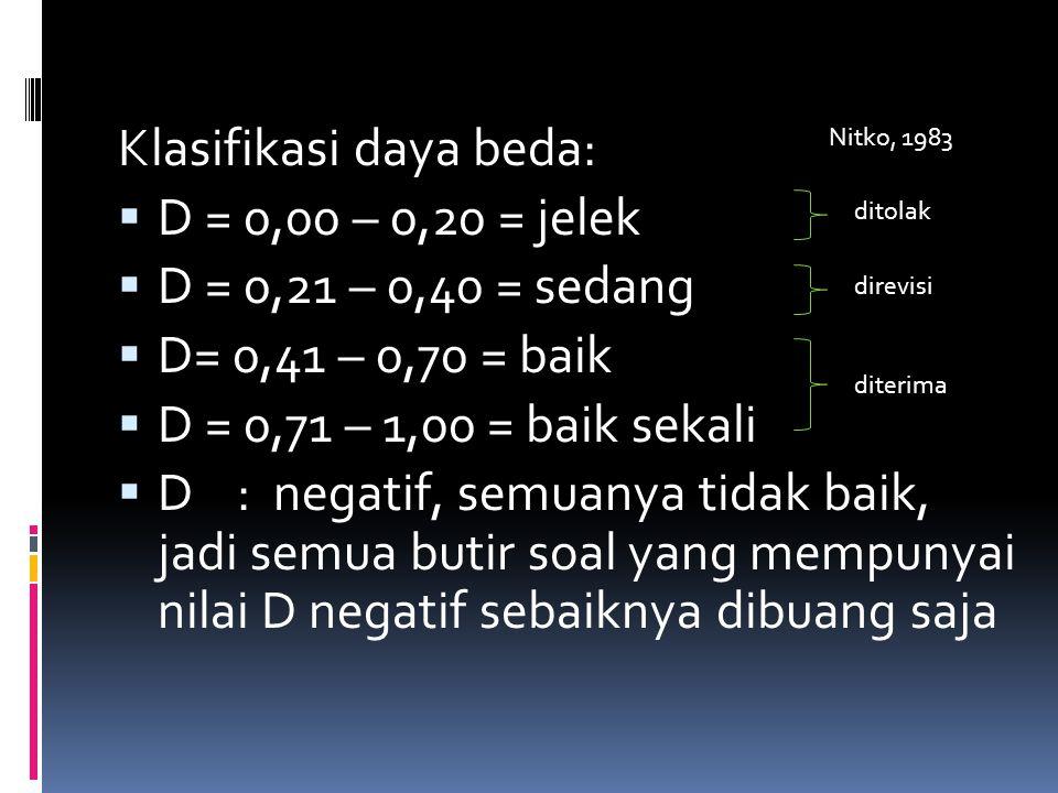 Klasifikasi daya beda: D = 0,00 – 0,20 = jelek