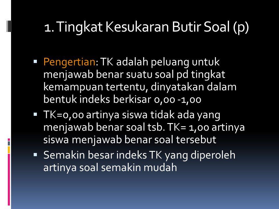 1. Tingkat Kesukaran Butir Soal (p)