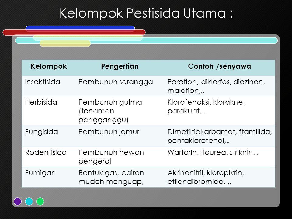Kelompok Pestisida Utama :