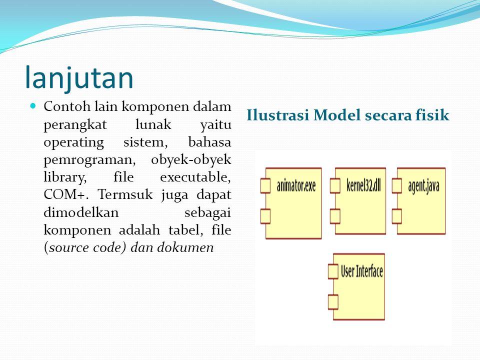 lanjutan Ilustrasi Model secara fisik
