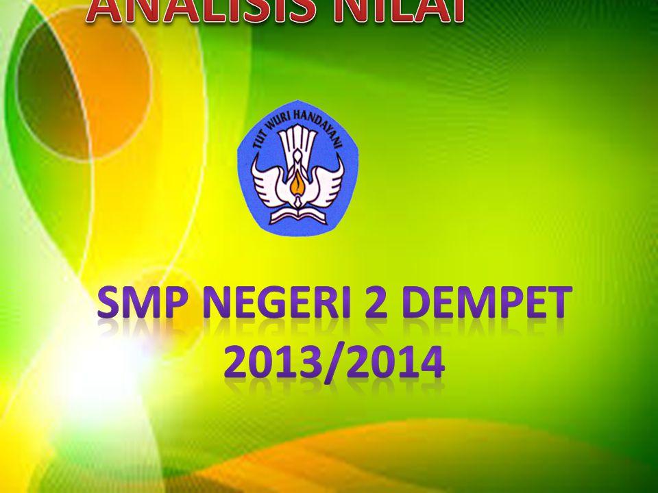 ANALISIS NILAI SMP NEGERI 2 DEMPET 2013/2014