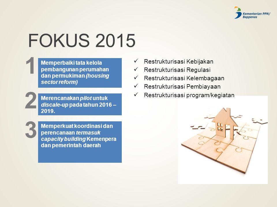 1 2 3 FOKUS 2015 Restrukturisasi Kebijakan Restrukturisasi Regulasi