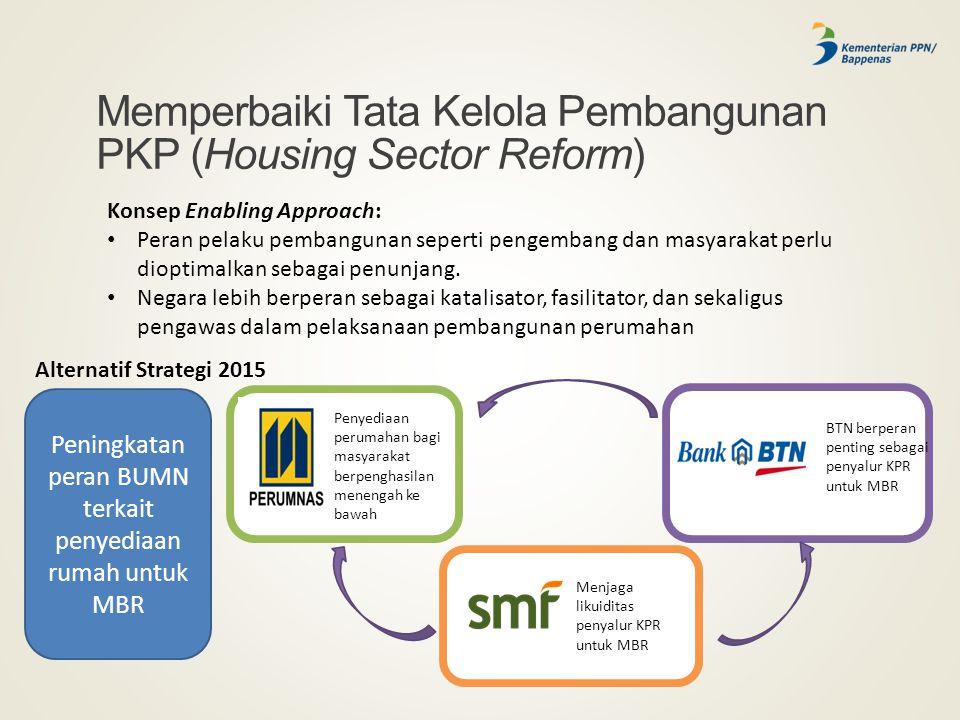 Memperbaiki Tata Kelola Pembangunan PKP (Housing Sector Reform)