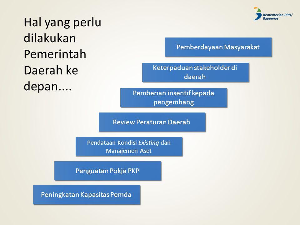 Hal yang perlu dilakukan Pemerintah Daerah ke depan....