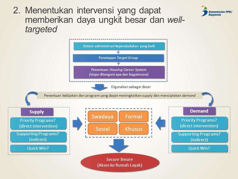 Menentukan intervensi yang dapat memberikan daya ungkit besar dan well-targeted