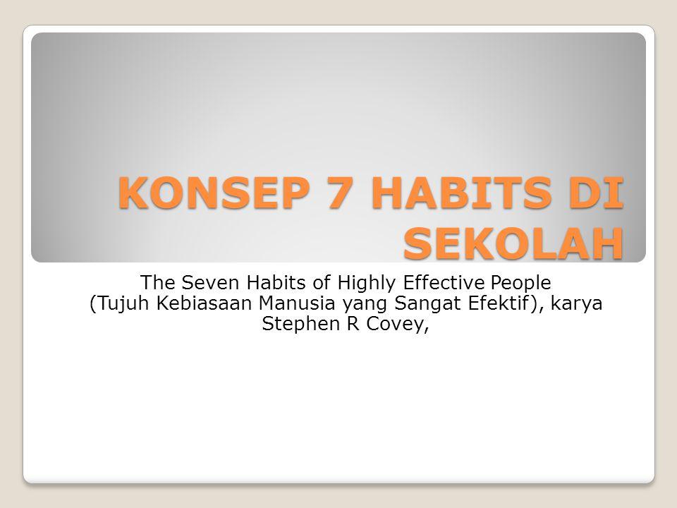 KONSEP 7 HABITS DI SEKOLAH
