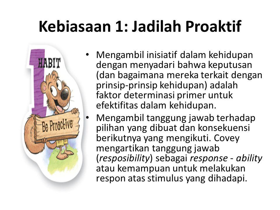 Kebiasaan 1: Jadilah Proaktif