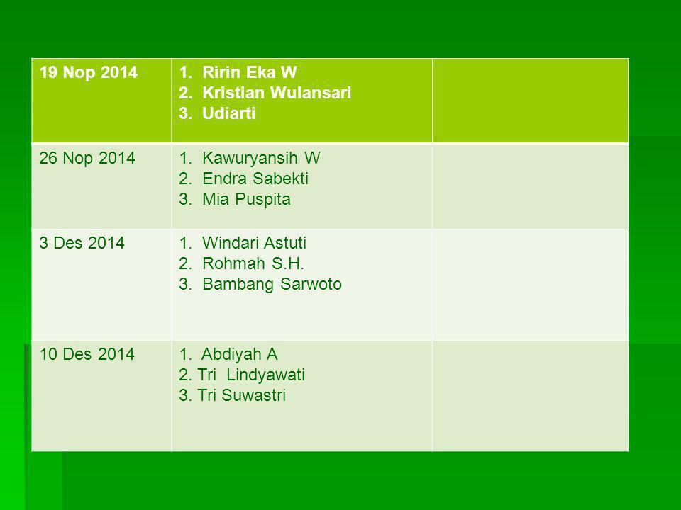 19 Nop 2014 1. Ririn Eka W. 2. Kristian Wulansari. 3. Udiarti. 26 Nop 2014. 1. Kawuryansih W.