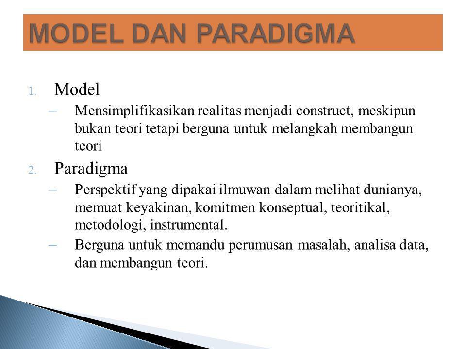 MODEL DAN PARADIGMA Model Paradigma