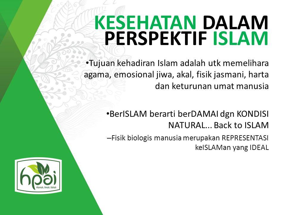 KESEHATAN DALAM PERSPEKTIF ISLAM