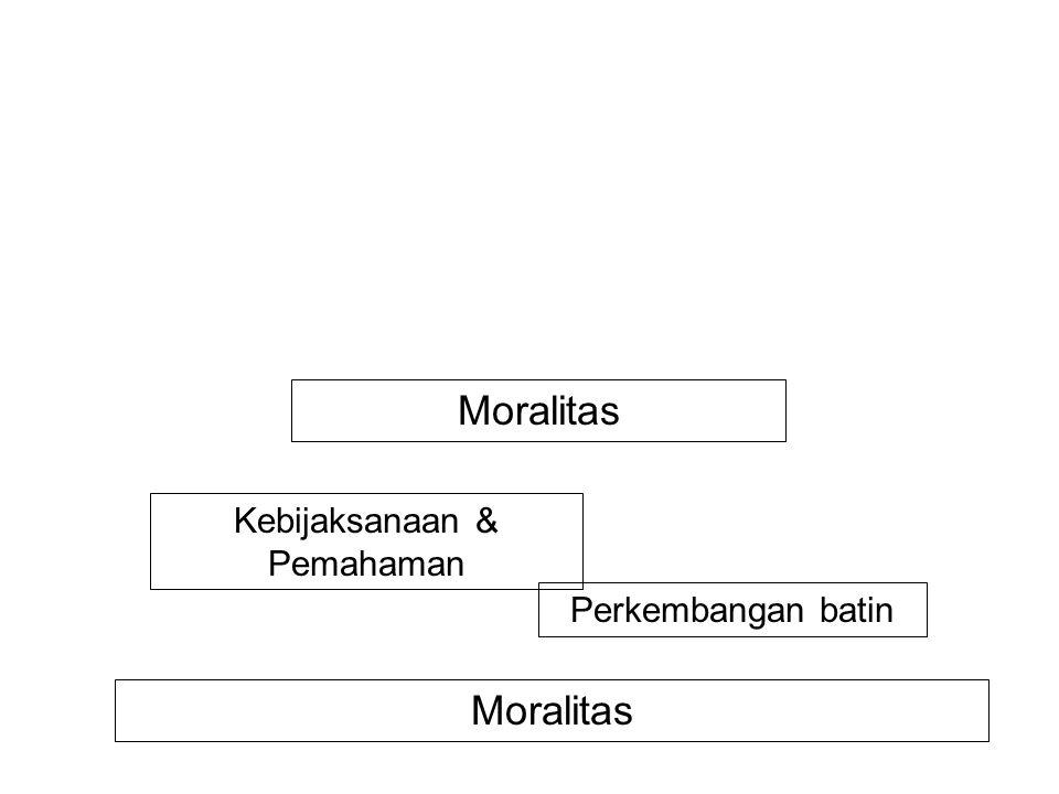 NIBBANA!! Stream Entry Moralitas Moralitas Kebijaksanaan & Pemahaman