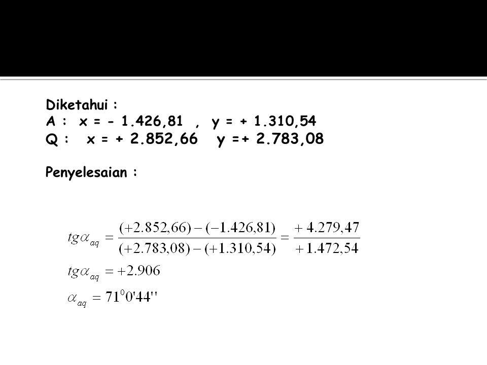 Diketahui : A : x = - 1. 426,81 , y = + 1. 310,54 Q : x = + 2