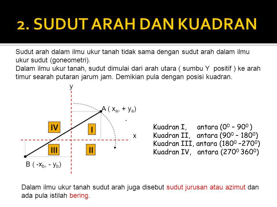 2. SUDUT ARAH DAN KUADRAN I IV II III