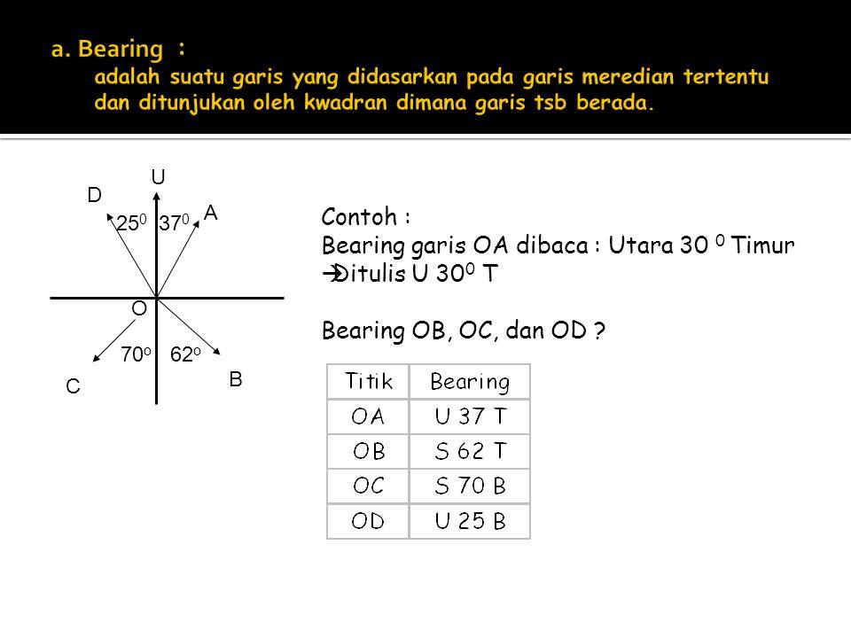 a. Bearing : adalah suatu garis yang didasarkan pada garis meredian tertentu dan ditunjukan oleh kwadran dimana garis tsb berada.