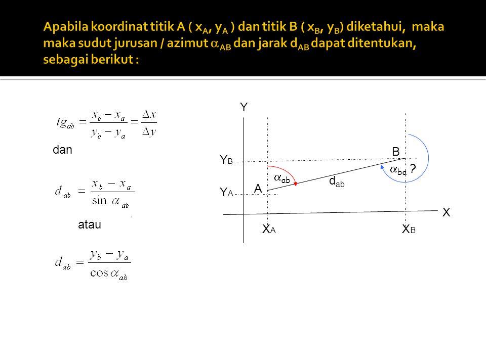 Apabila koordinat titik A ( xA, yA ) dan titik B ( xB, yB) diketahui, maka maka sudut jurusan / azimut AB dan jarak dAB dapat ditentukan, sebagai berikut :