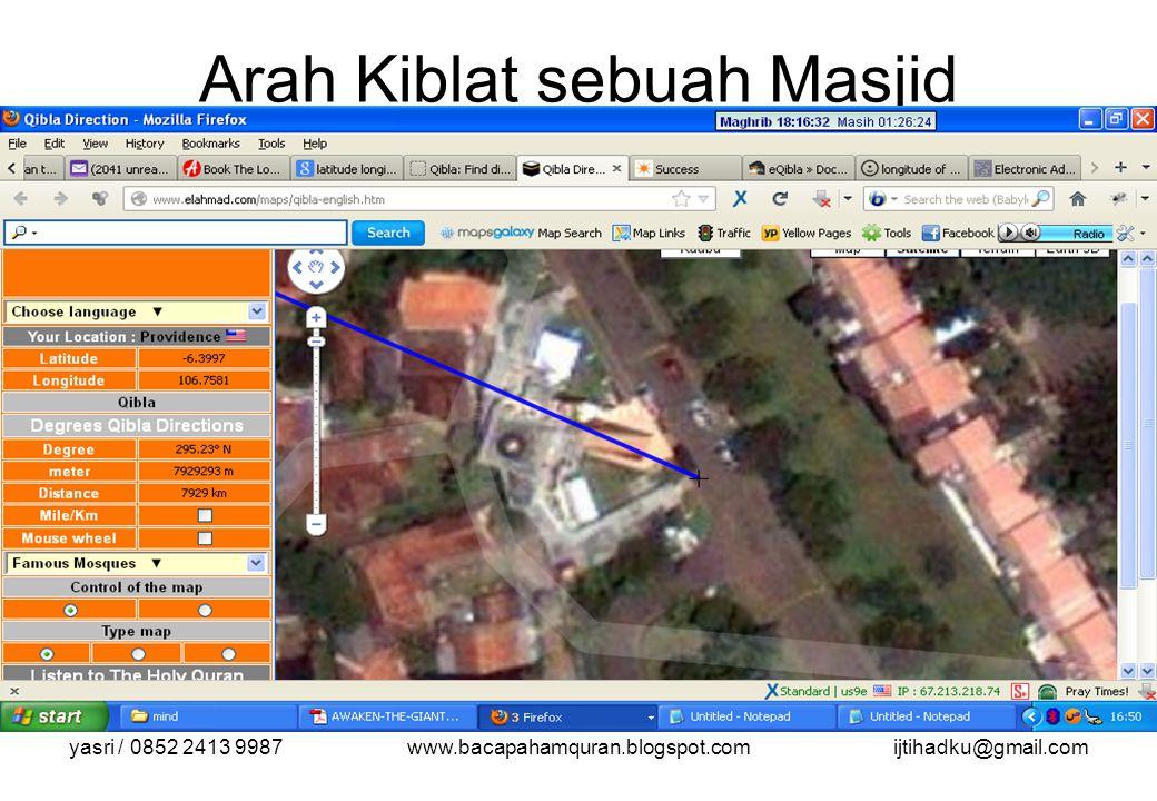 Arah Kiblat sebuah Masjid