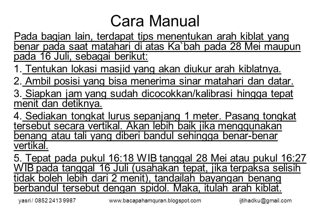 Cara Manual