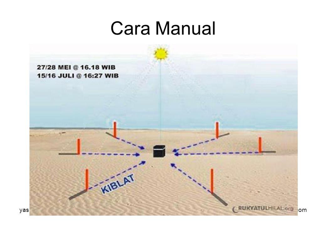 Cara Manual yasri / 0852 2413 9987 www.bacapahamquran.blogspot.com