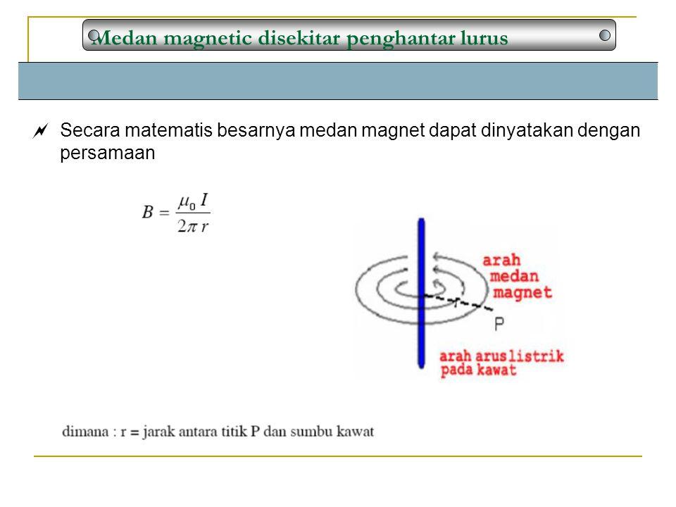 Medan magnetic disekitar penghantar lurus