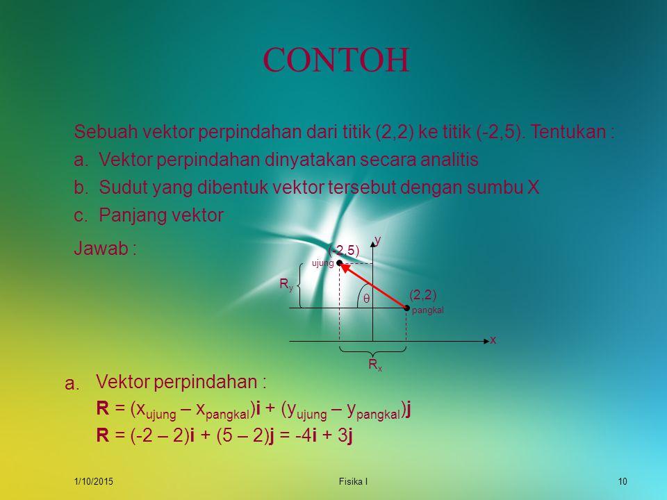 CONTOH Sebuah vektor perpindahan dari titik (2,2) ke titik (-2,5). Tentukan : Vektor perpindahan dinyatakan secara analitis.