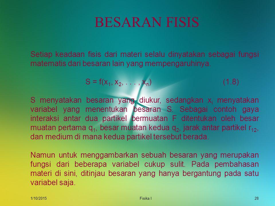 BESARAN FISIS Setiap keadaan fisis dari materi selalu dinyatakan sebagai fungsi matematis dari besaran lain yang mempengaruhinya.